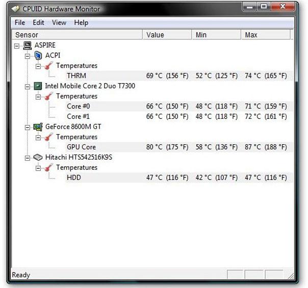 температура компонентов под нагрузкой