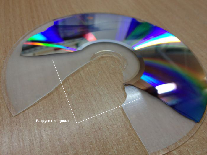 Разрушение оптического диска