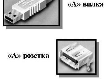 Коннекторы USB типа А
