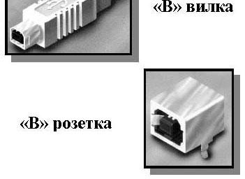 Коннекторы USB типа B