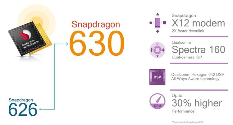 snapdragon 630, qualcomm